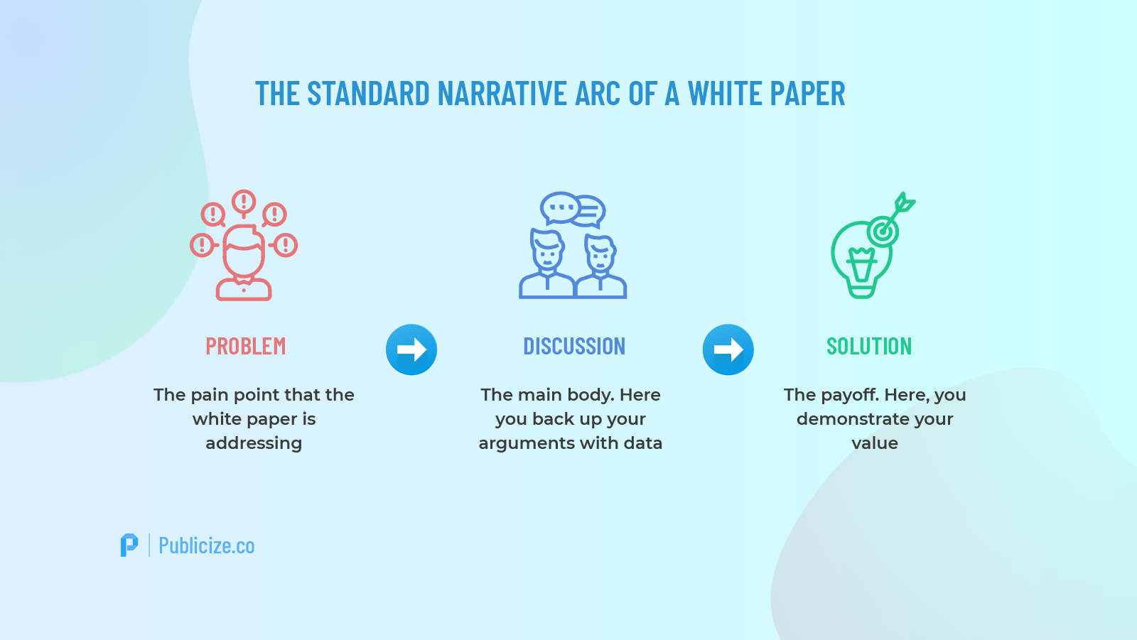 narrative arc white papers