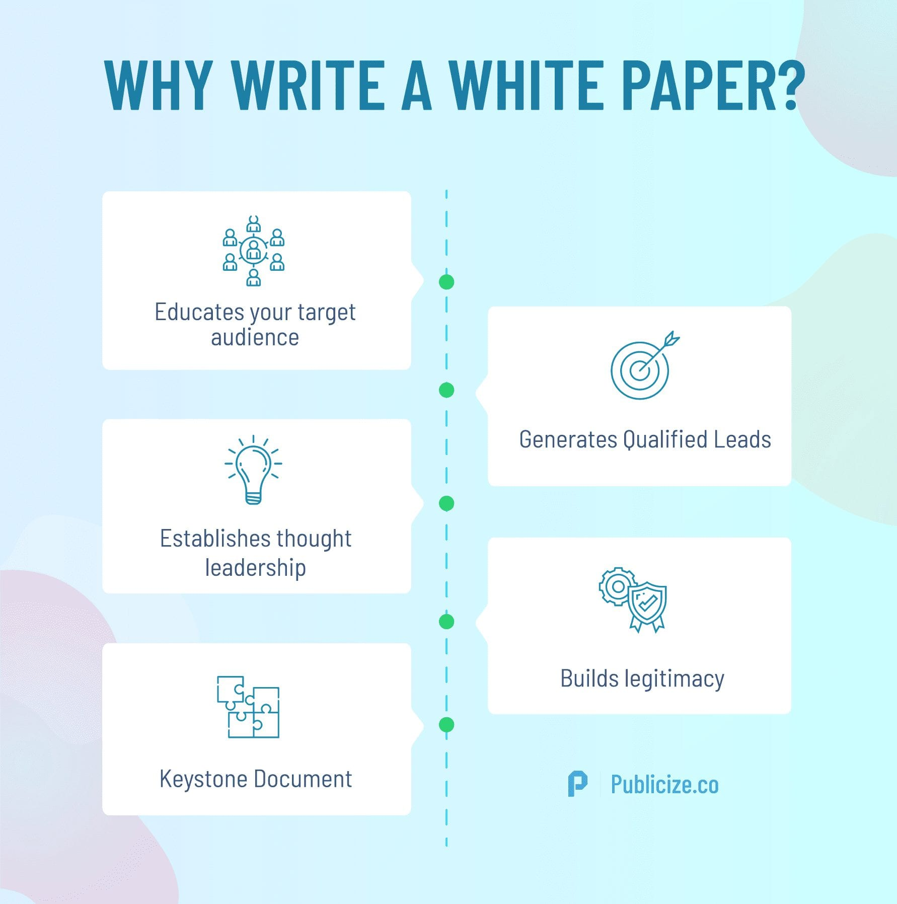 Benefits of a white paper infographic