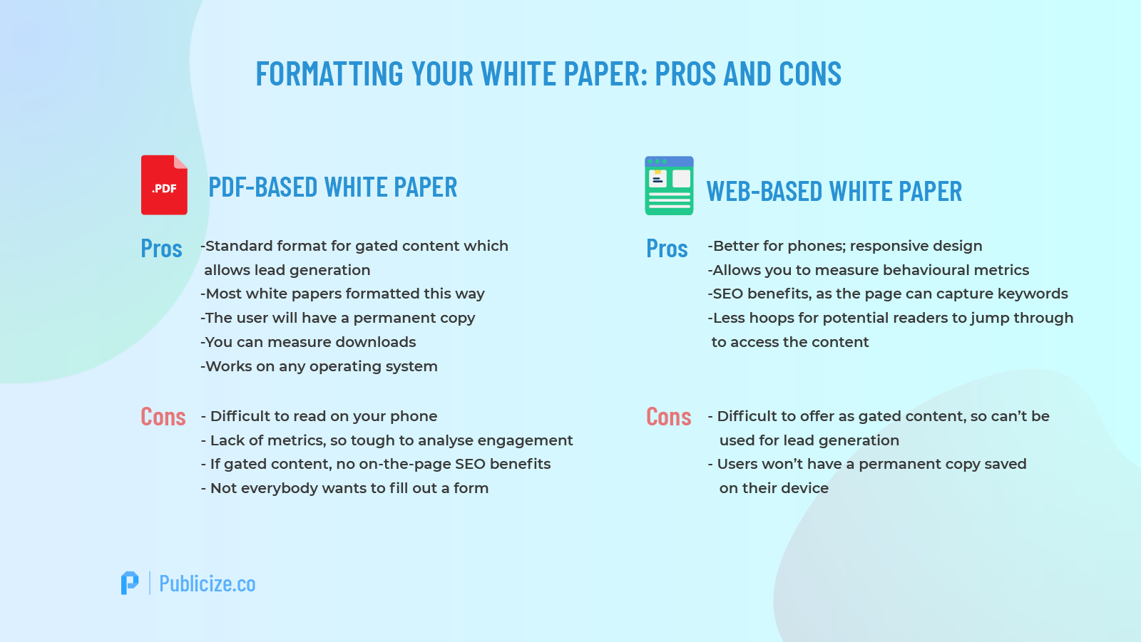 How to format a white paper infographic