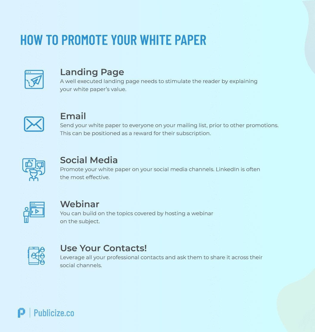 How to promote a white paper infographic