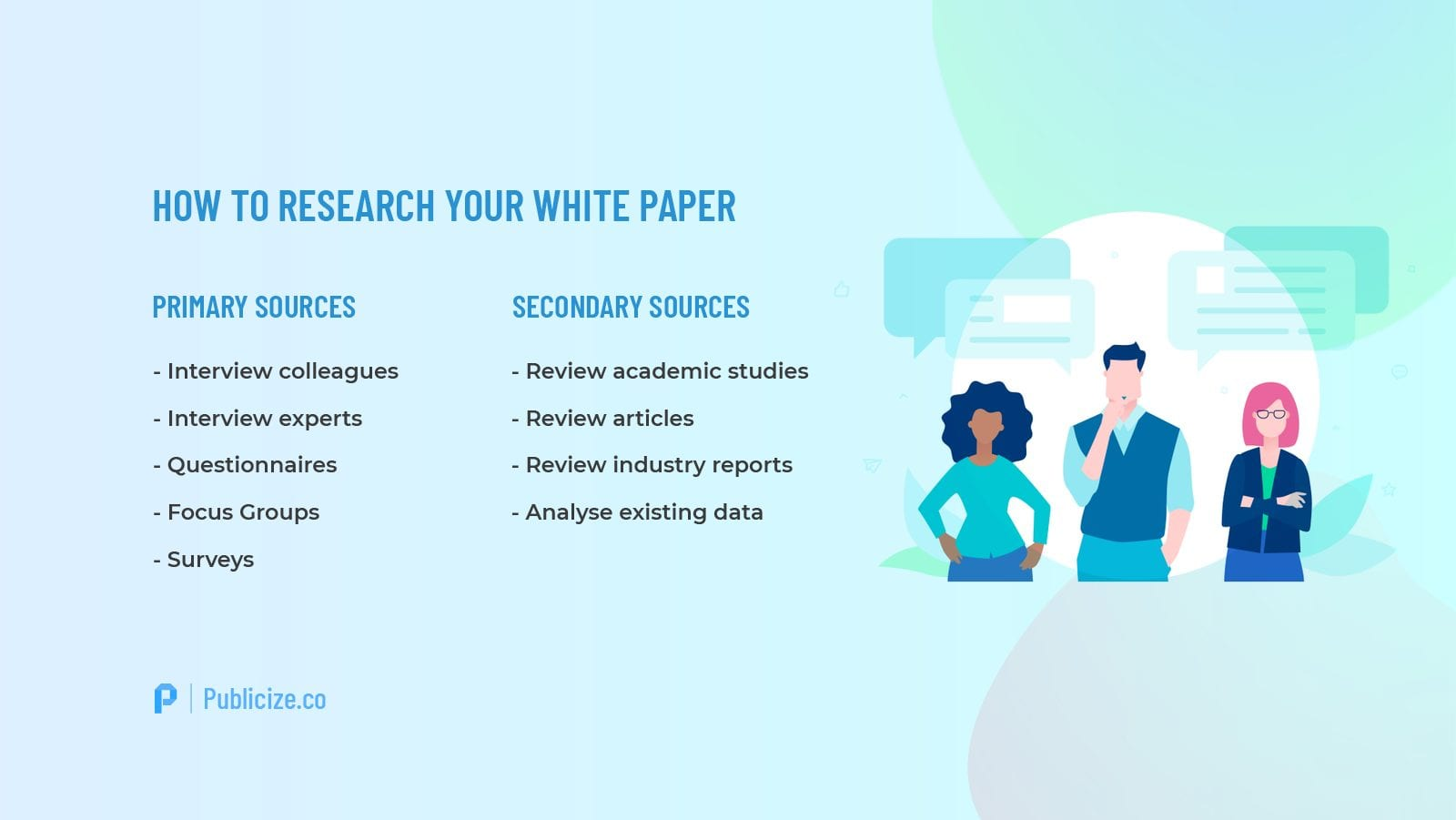 How to research a white paper infographic