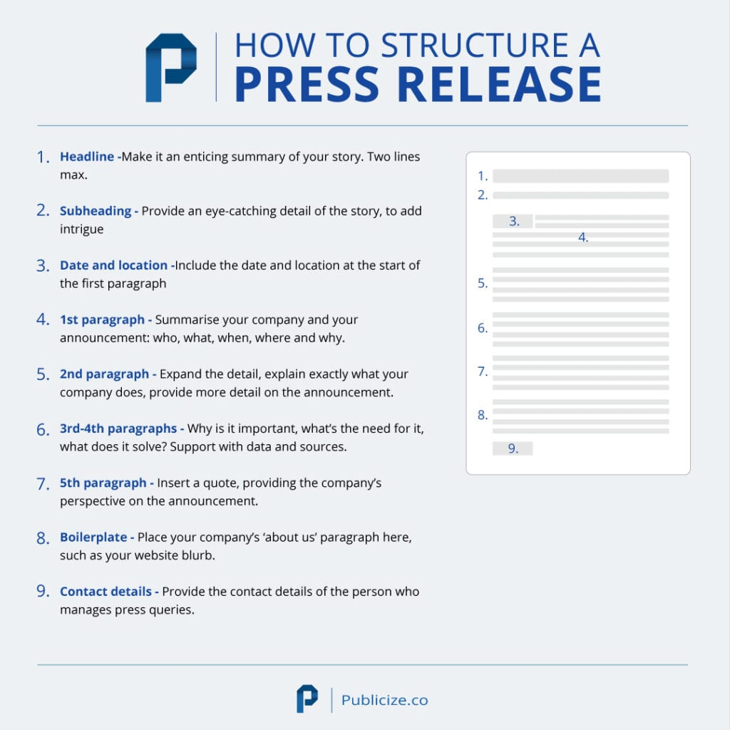 How to structure a press release infographic