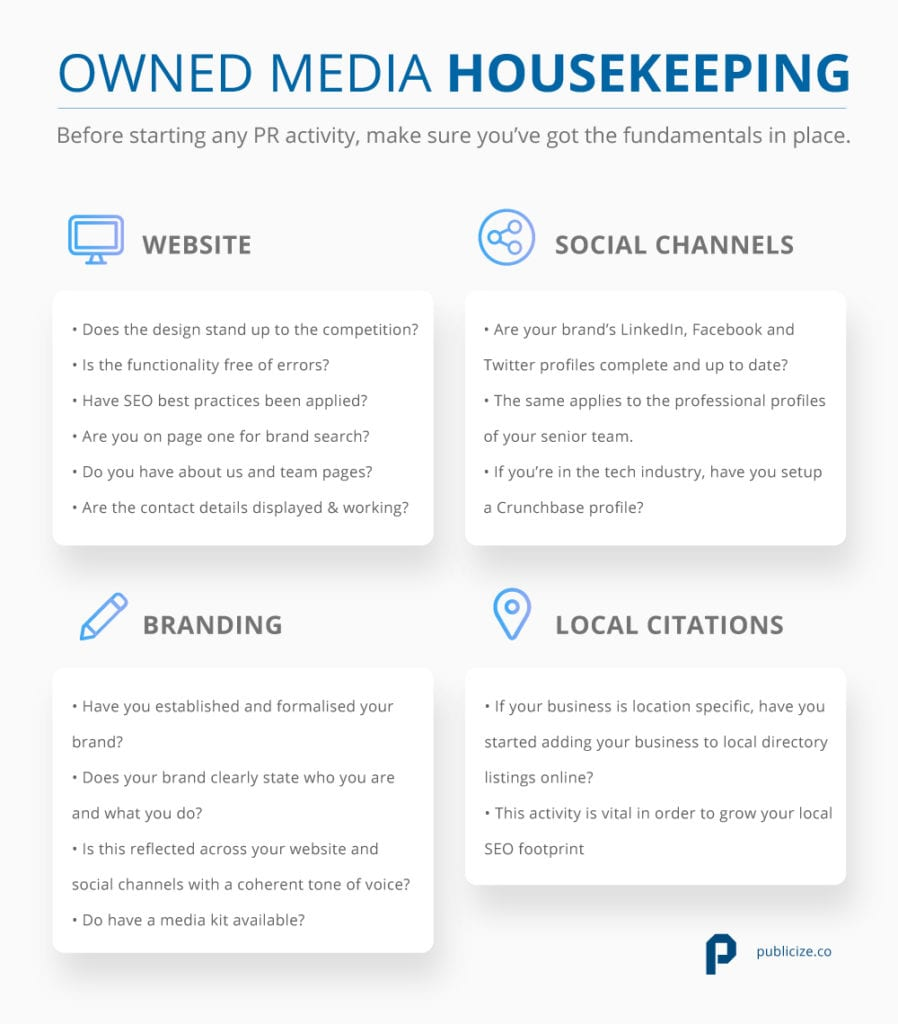 Owned media housekeeping infographic