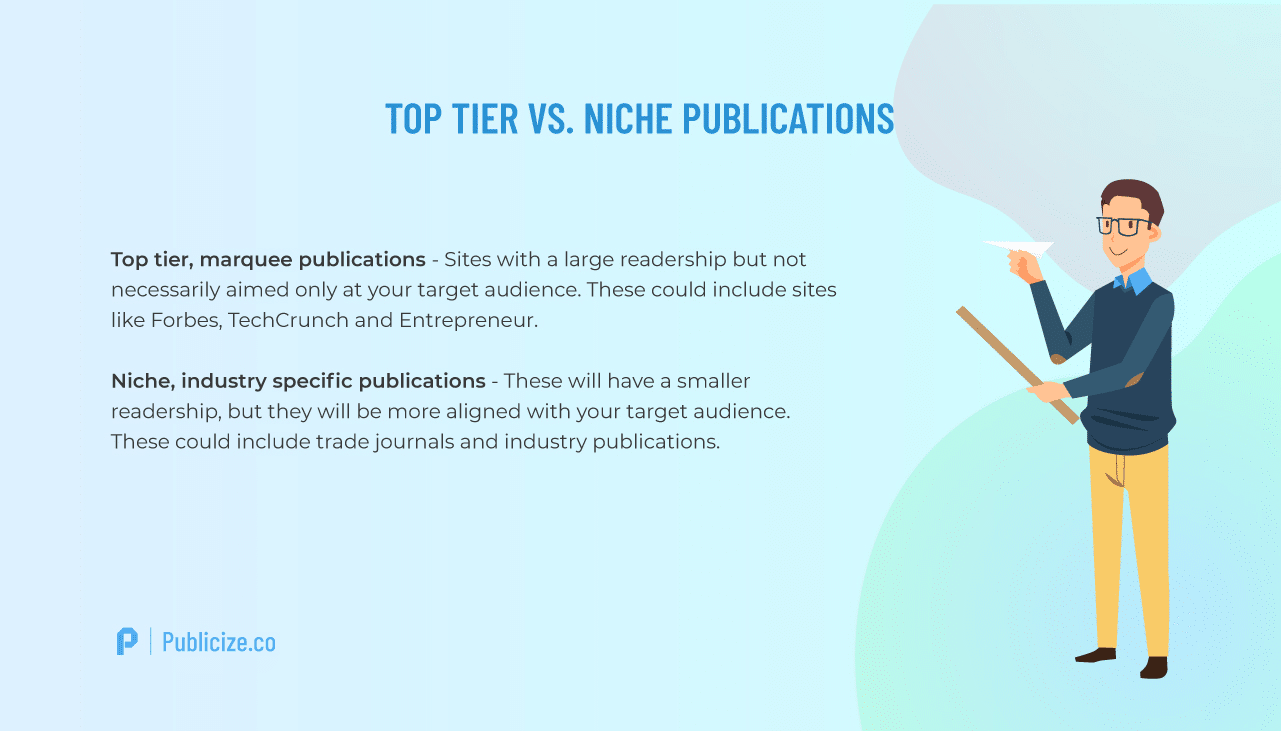 publication infographic